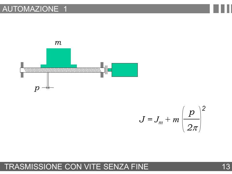 p J = Jm + m 2p AUTOMAZIONE 1 m p TRASMISSIONE CON VITE SENZA FINE 13