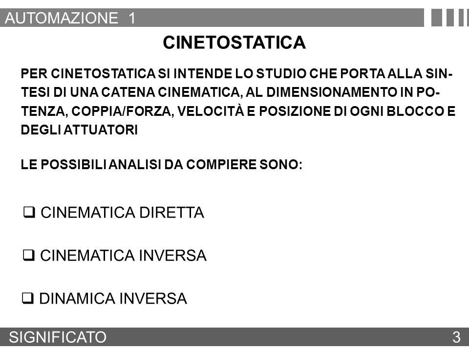 CINETOSTATICA AUTOMAZIONE 1  CINEMATICA DIRETTA  CINEMATICA INVERSA