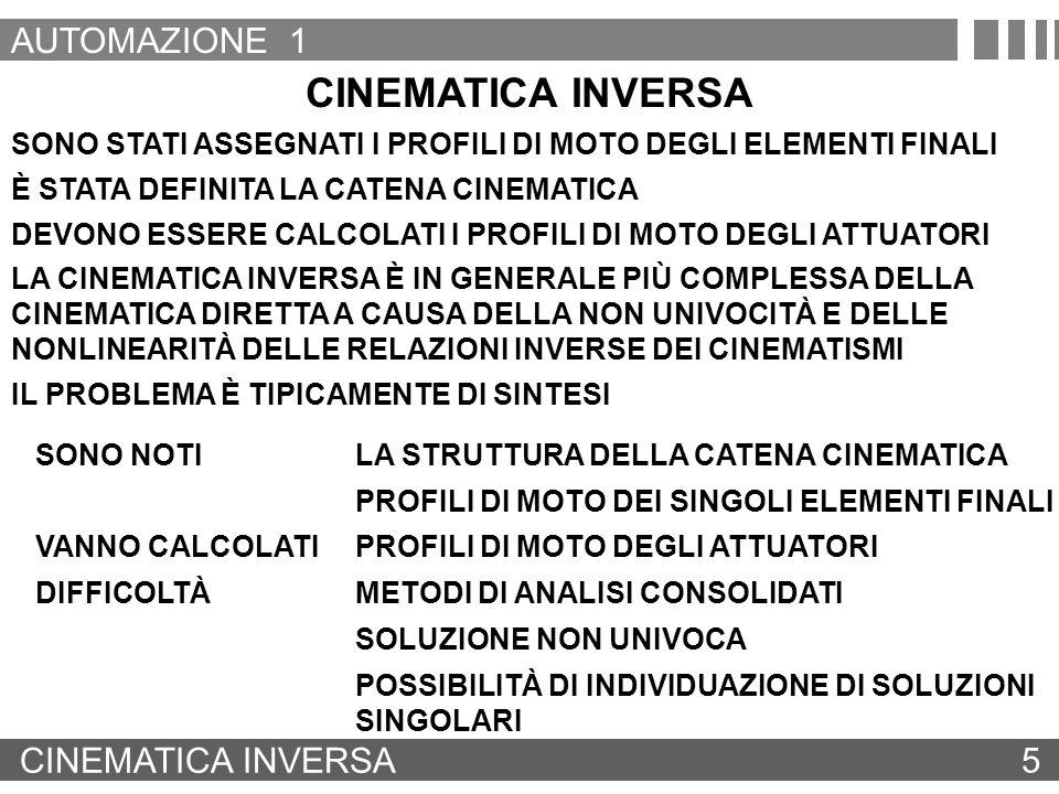 CINEMATICA INVERSA AUTOMAZIONE 1 CINEMATICA INVERSA 5