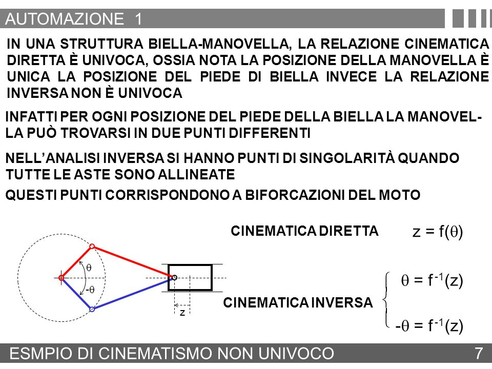 ESMPIO DI CINEMATISMO NON UNIVOCO 7