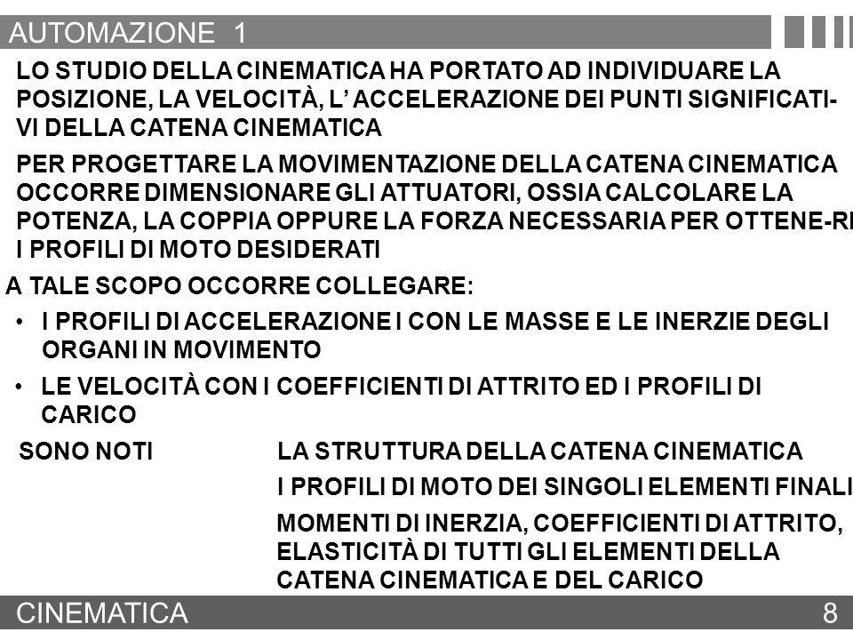 AUTOMAZIONE 1 CINEMATICA 8