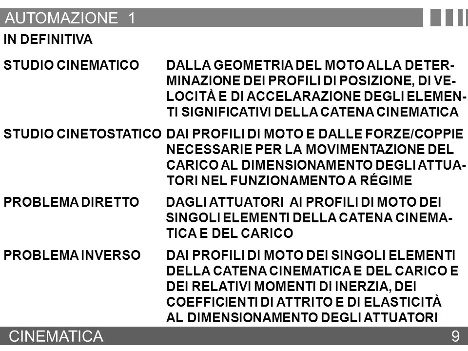 AUTOMAZIONE 1 CINEMATICA 9 IN DEFINITIVA STUDIO CINEMATICO