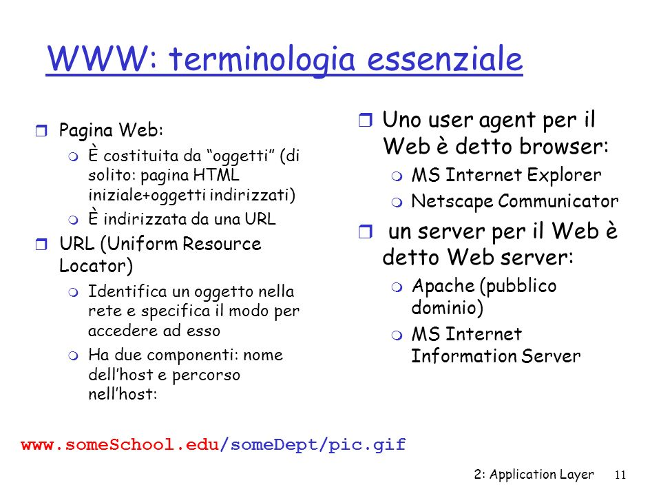 WWW: terminologia essenziale