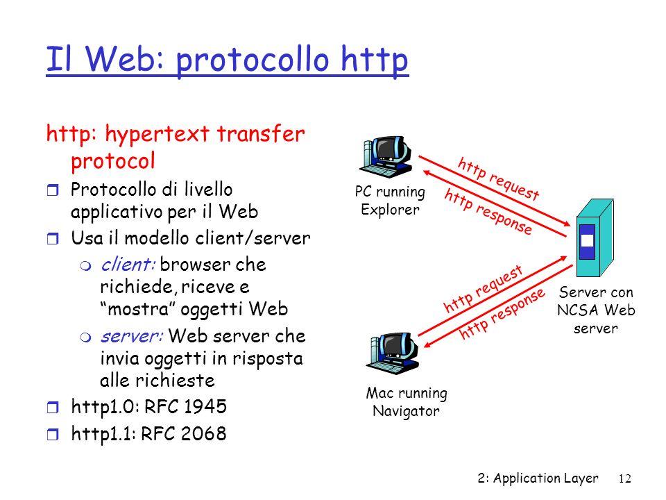 Il Web: protocollo http