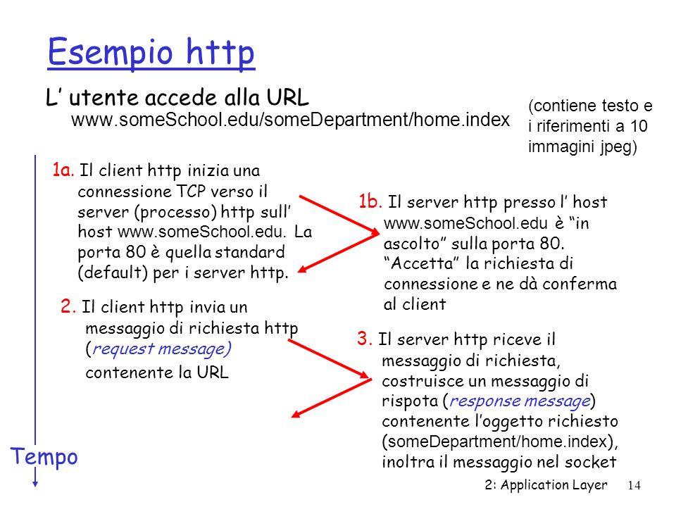 Esempio httpL' utente accede alla URL www.someSchool.edu/someDepartment/home.index. (contiene testo e.