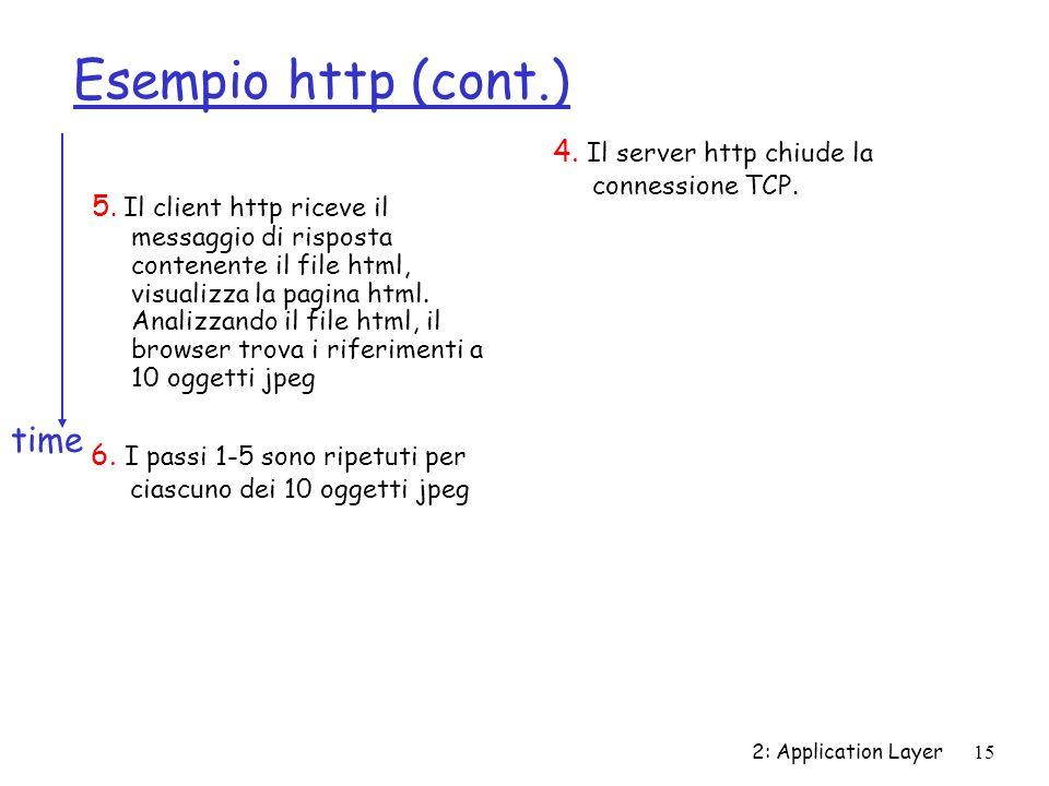 Esempio http (cont.) time 4. Il server http chiude la connessione TCP.