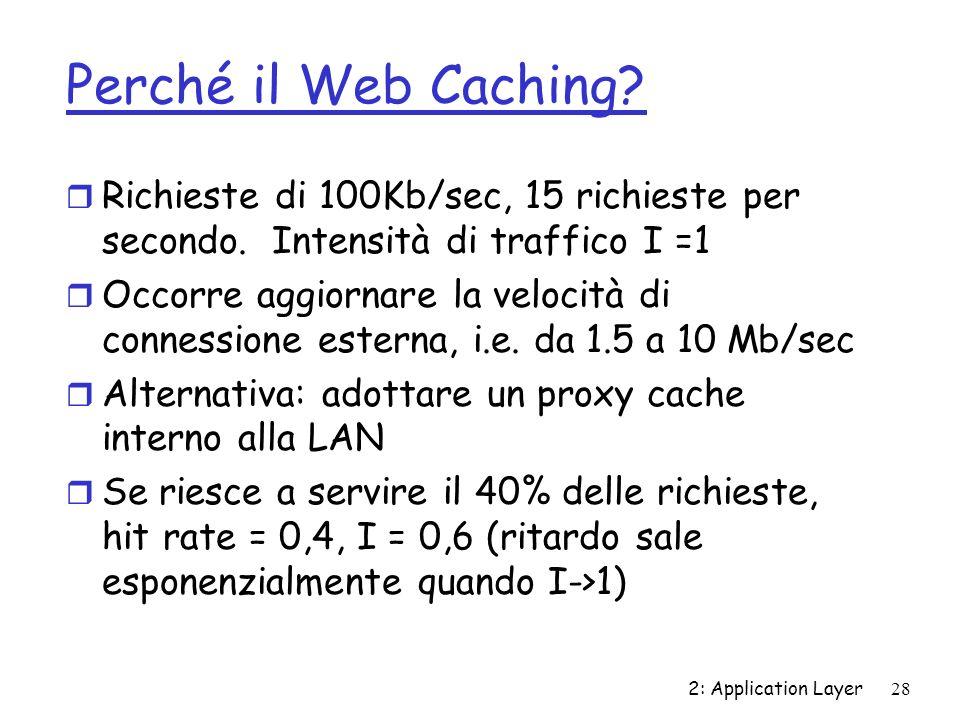 Perché il Web Caching Richieste di 100Kb/sec, 15 richieste per secondo. Intensità di traffico I =1.