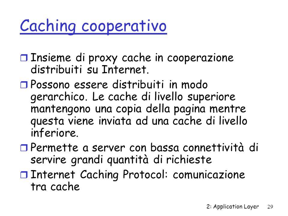 Caching cooperativo Insieme di proxy cache in cooperazione distribuiti su Internet.