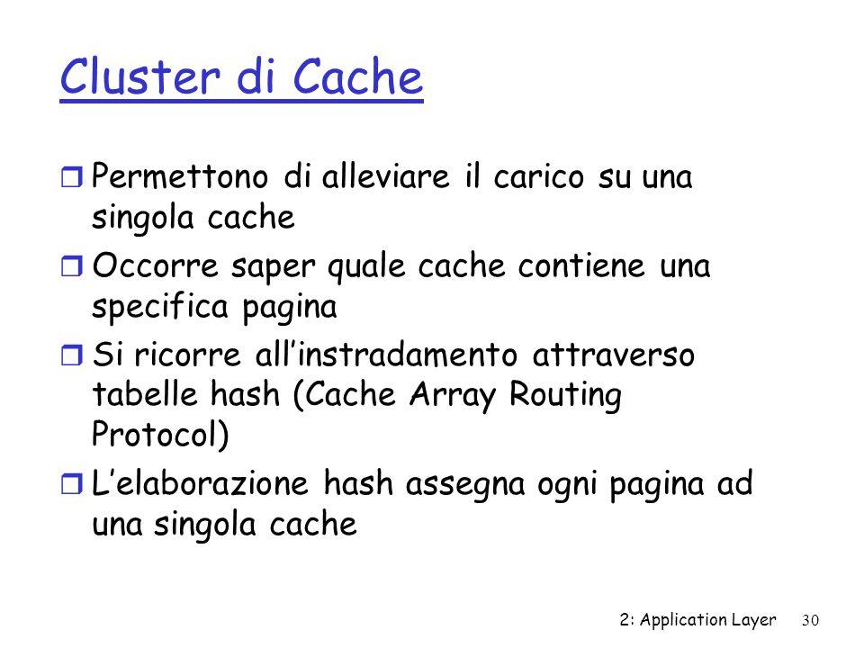 Cluster di CachePermettono di alleviare il carico su una singola cache. Occorre saper quale cache contiene una specifica pagina.