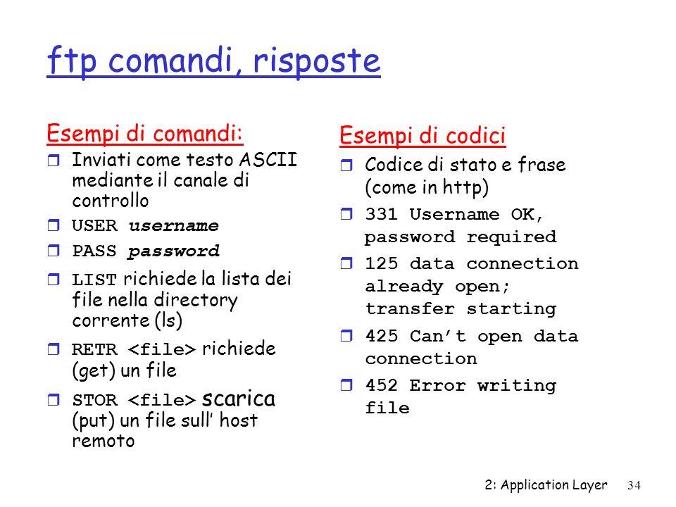 ftp comandi, risposte Esempi di comandi: Esempi di codici