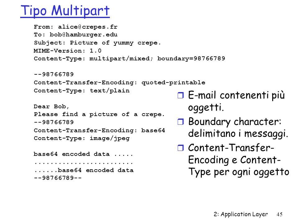 Tipo Multipart E-mail contenenti più oggetti.