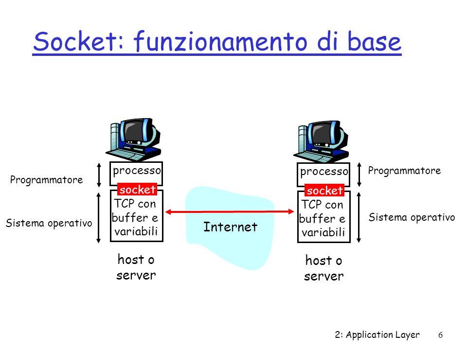 Socket: funzionamento di base
