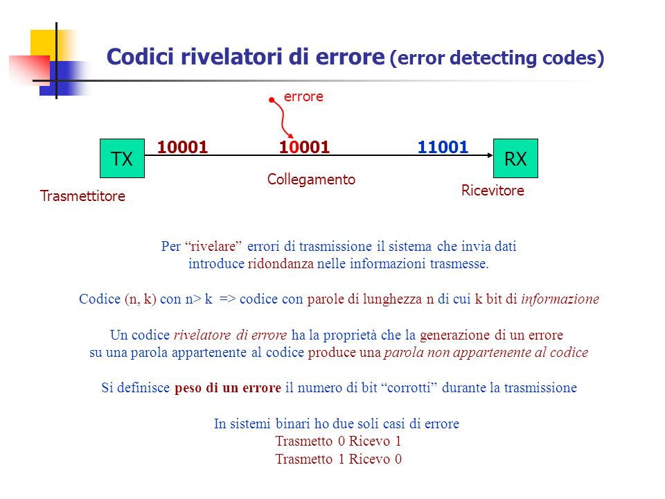 Codici rivelatori di errore (error detecting codes)