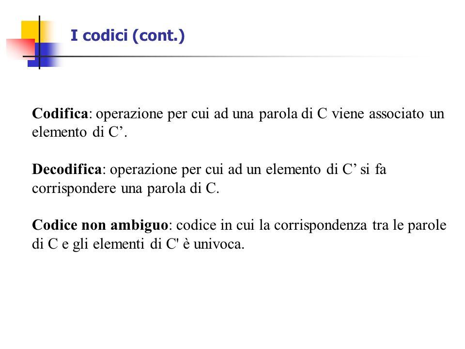 I codici (cont.) Codifica: operazione per cui ad una parola di C viene associato un elemento di C'.