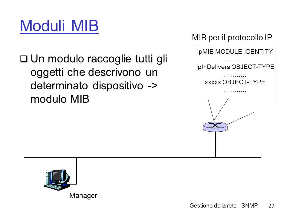 Moduli MIB MIB per il protocollo IP. ipMIB MODULE-IDENTITY. ……… ipInDelivers OBJECT-TYPE. ………..