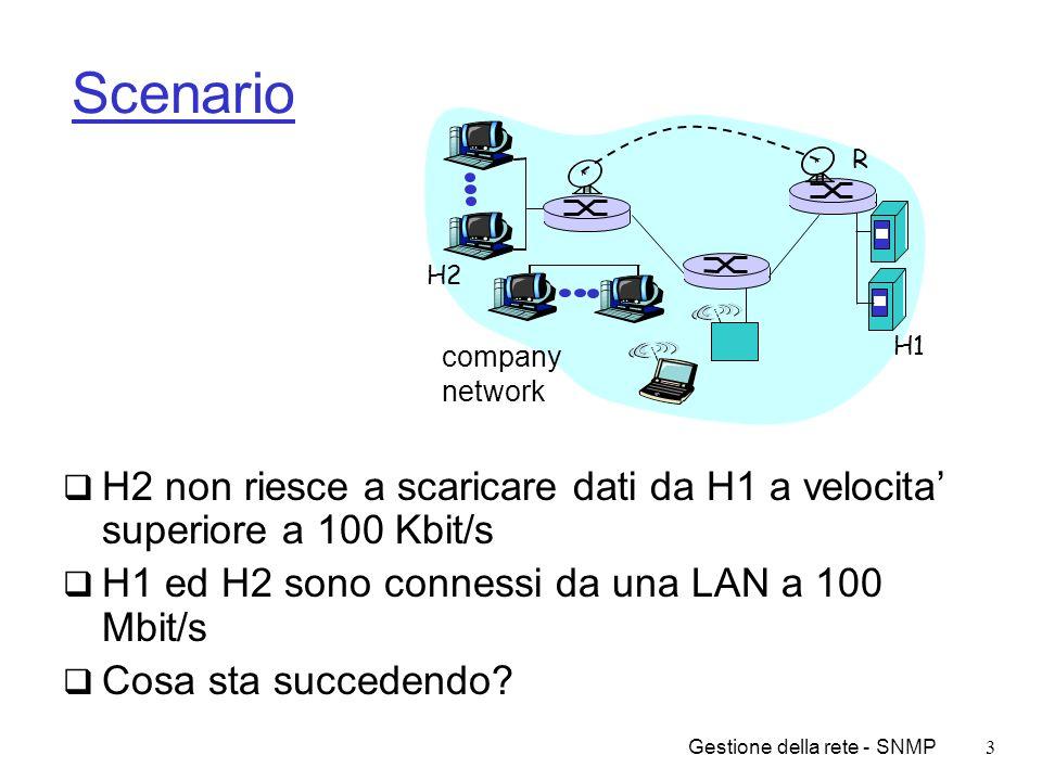 Scenario R. H2. H1. company. network. H2 non riesce a scaricare dati da H1 a velocita' superiore a 100 Kbit/s.