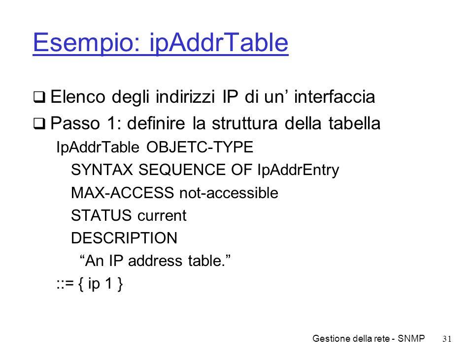 Esempio: ipAddrTable Elenco degli indirizzi IP di un' interfaccia