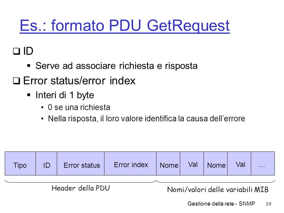 Es.: formato PDU GetRequest