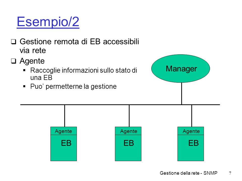 Esempio/2 Gestione remota di EB accessibili via rete Agente Manager EB