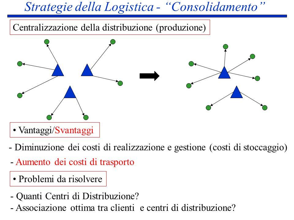 Strategie della Logistica - Consolidamento