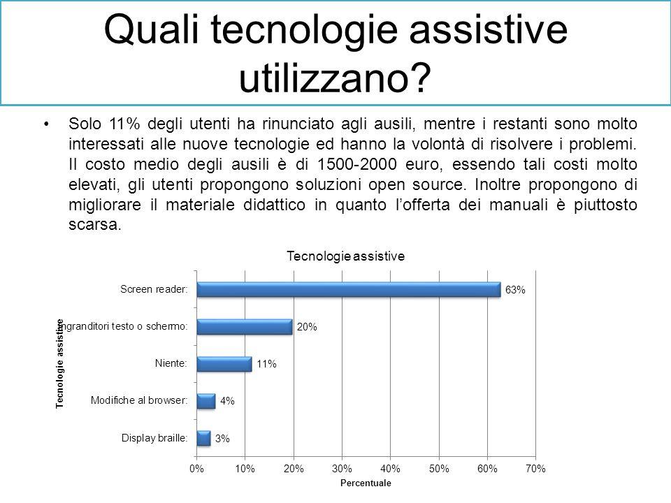Quali tecnologie assistive utilizzano