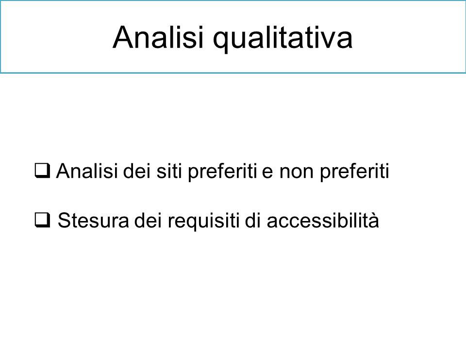 Analisi qualitativa Analisi dei siti preferiti e non preferiti