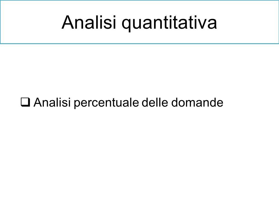 Analisi quantitativa Analisi percentuale delle domande