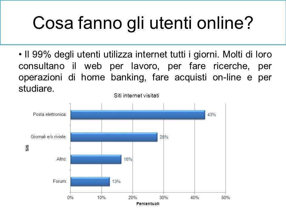 Cosa fanno gli utenti online