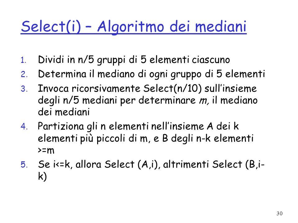 Select(i) – Algoritmo dei mediani