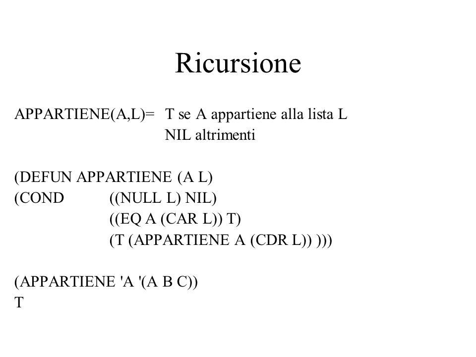Ricursione APPARTIENE(A,L)= T se A appartiene alla lista L
