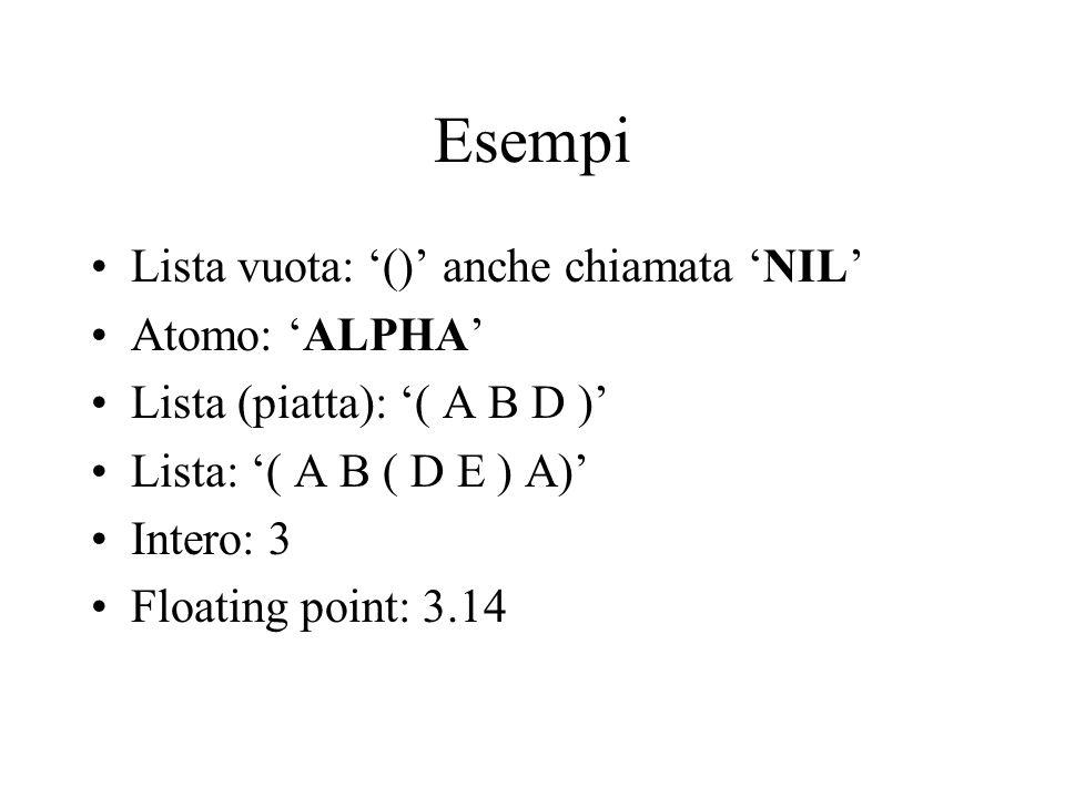 Esempi Lista vuota: '()' anche chiamata 'NIL' Atomo: 'ALPHA'