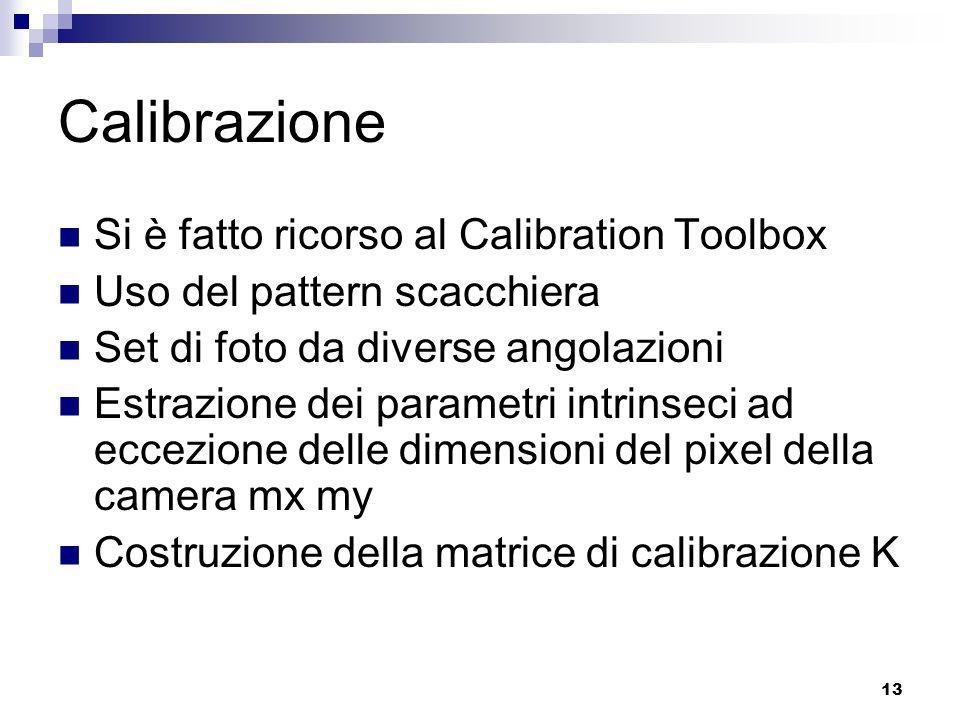 Calibrazione Si è fatto ricorso al Calibration Toolbox