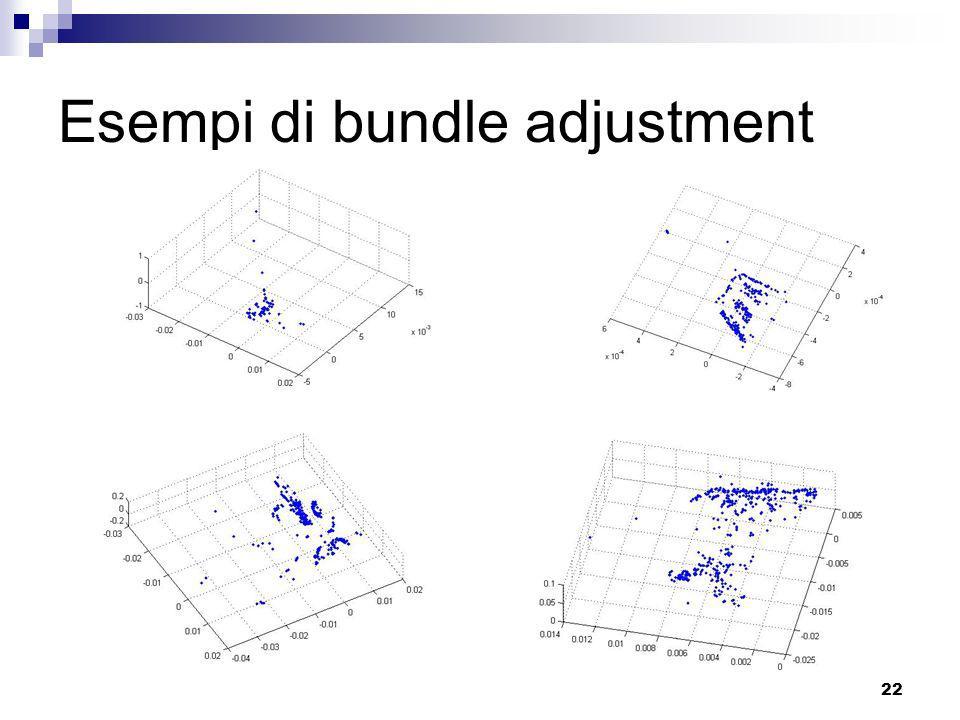 Esempi di bundle adjustment