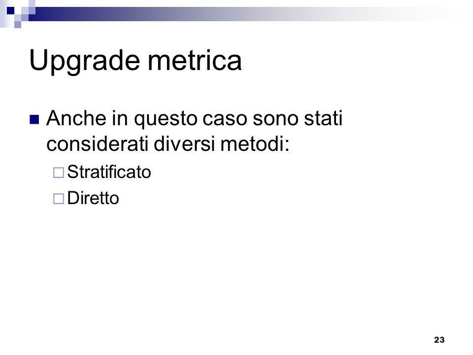 Upgrade metrica Anche in questo caso sono stati considerati diversi metodi: Stratificato Diretto