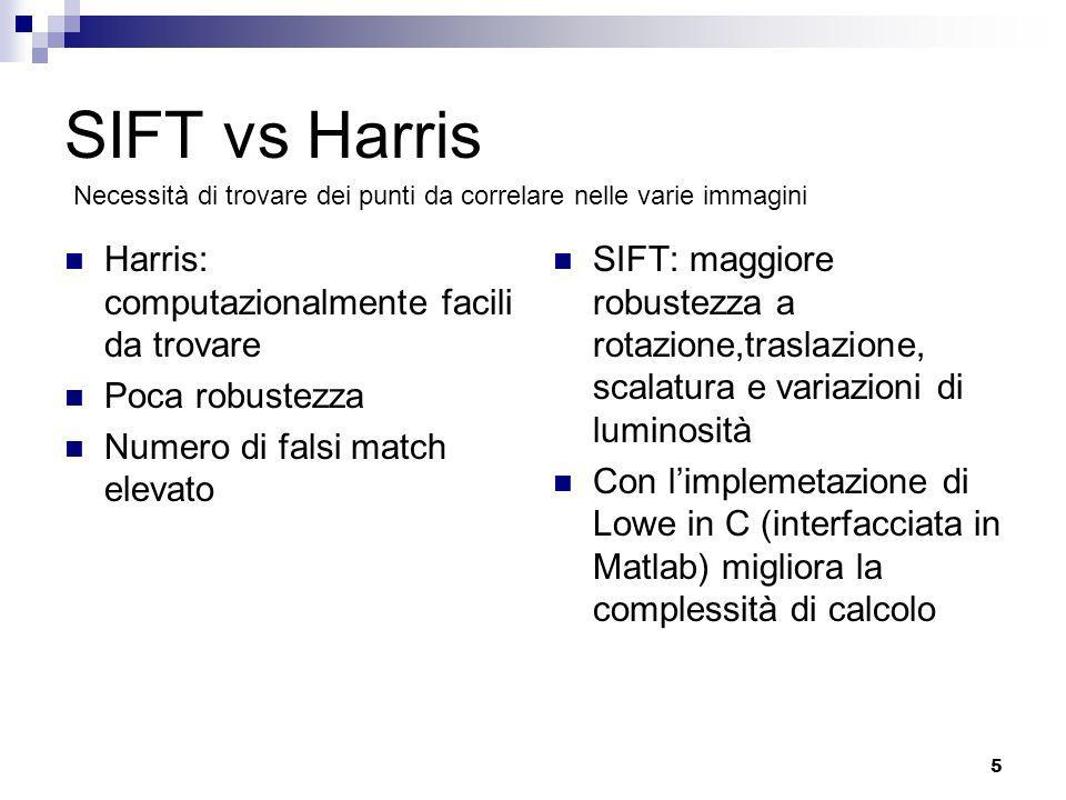 SIFT vs Harris Harris: computazionalmente facili da trovare