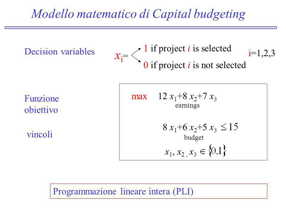 Modello matematico di Capital budgeting
