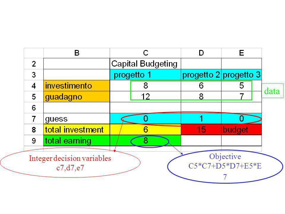 data Integer decision variables c7,d7,e7 Objective C5*C7+D5*D7+E5*E7