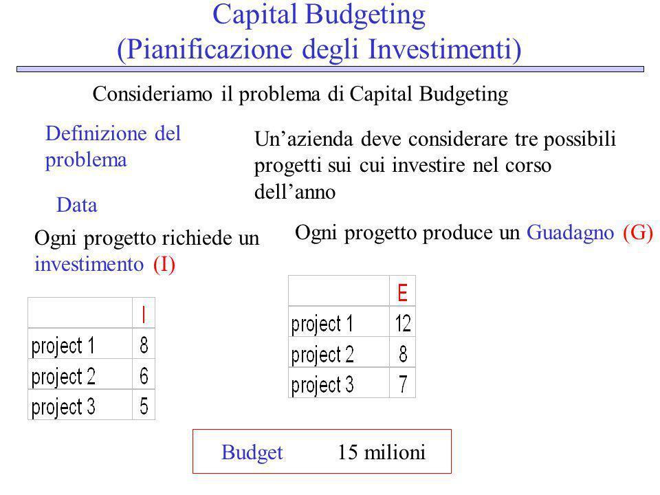 Capital Budgeting (Pianificazione degli Investimenti)