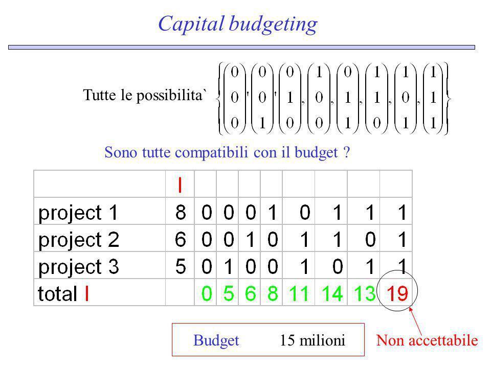 Capital budgeting Tutte le possibilita`