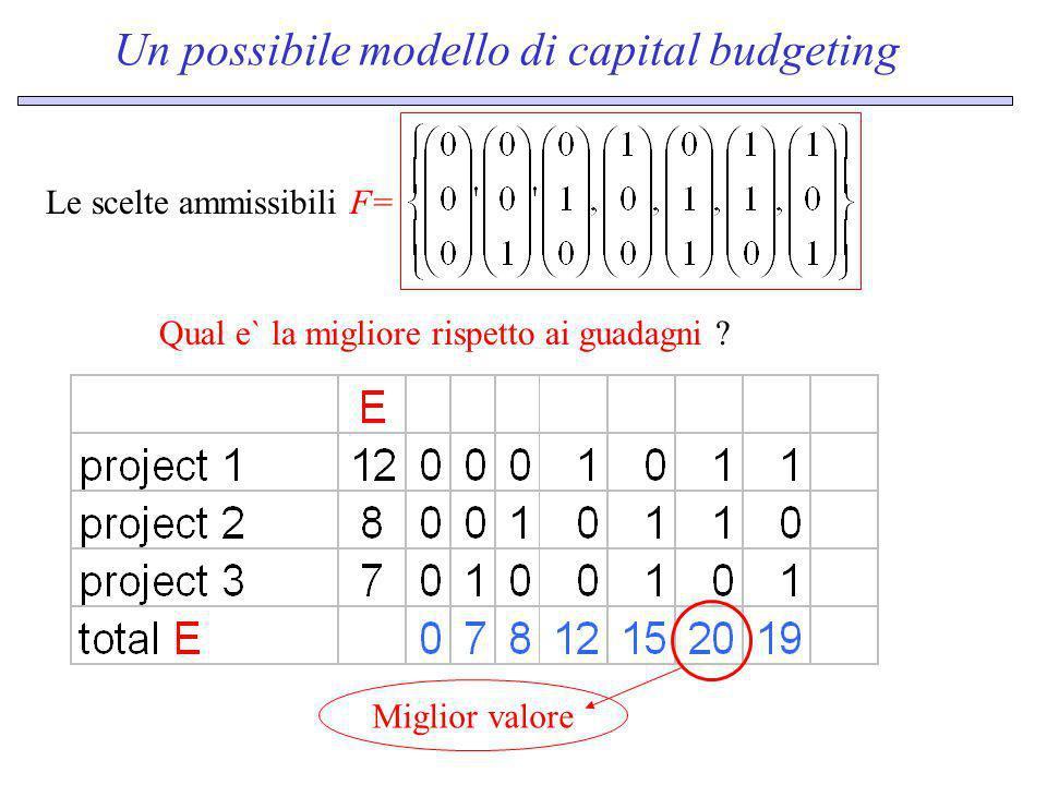 Un possibile modello di capital budgeting