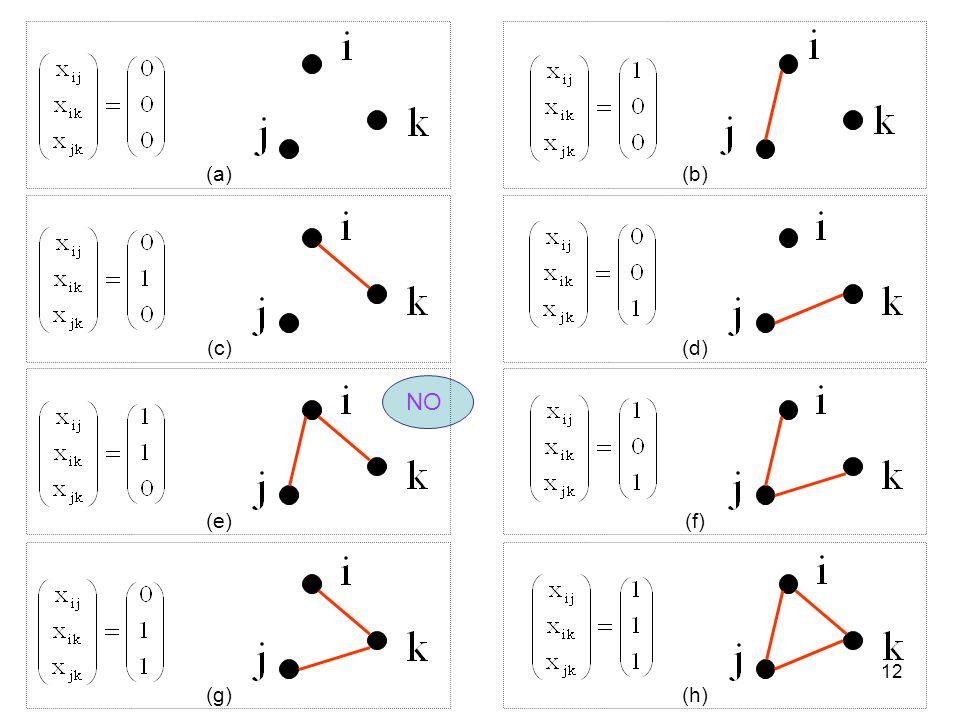 (a) (b) (c) (d) (e) (f) NO (g) (h)