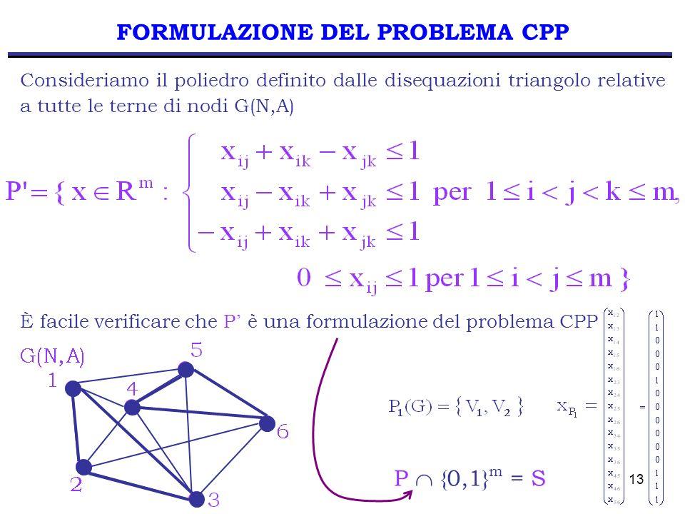 FORMULAZIONE DEL PROBLEMA CPP