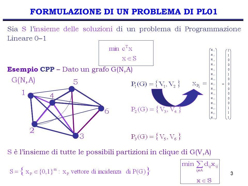 FORMULAZIONE DI UN PROBLEMA DI PL01