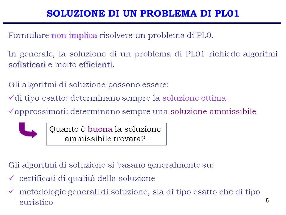 SOLUZIONE DI UN PROBLEMA DI PL01