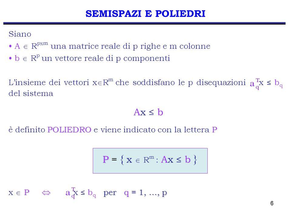SEMISPAZI E POLIEDRI Ax ≤ b P = { x  Rm : Ax ≤ b } Siano