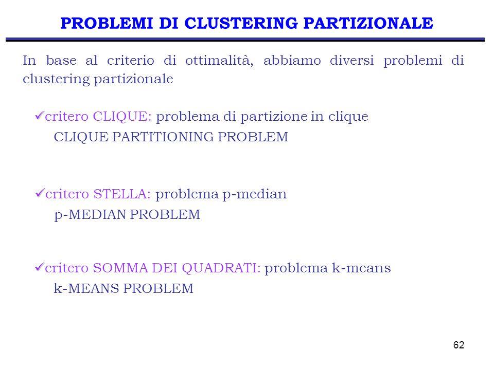 PROBLEMI DI CLUSTERING PARTIZIONALE