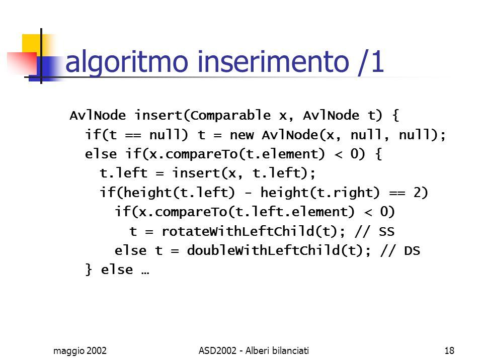 algoritmo inserimento /1