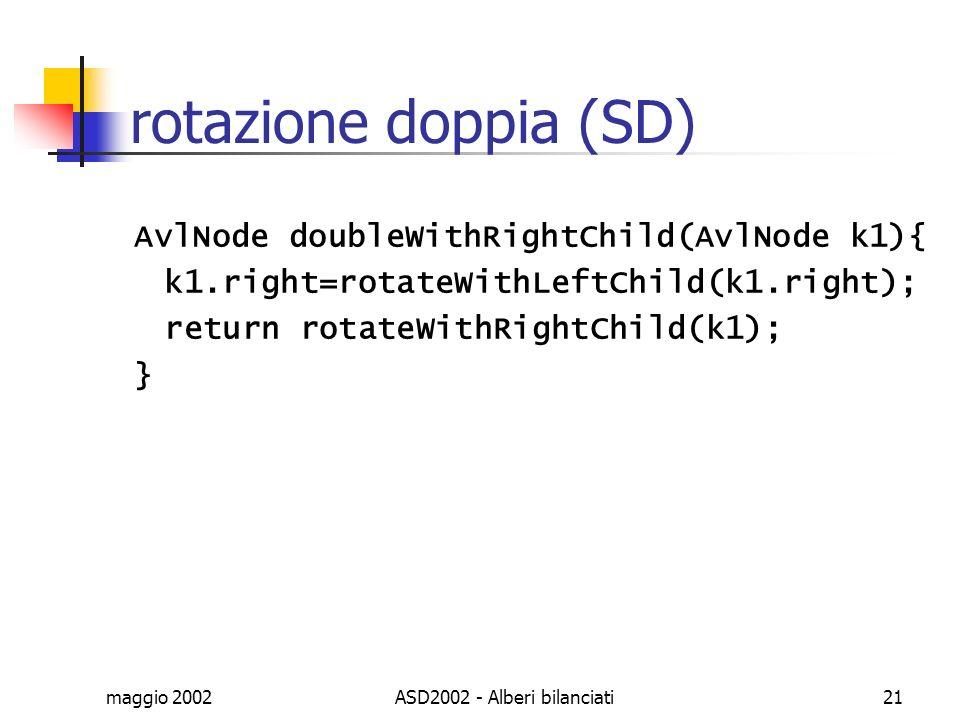 ASD2002 - Alberi bilanciati