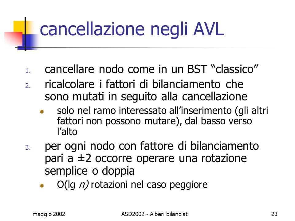 cancellazione negli AVL