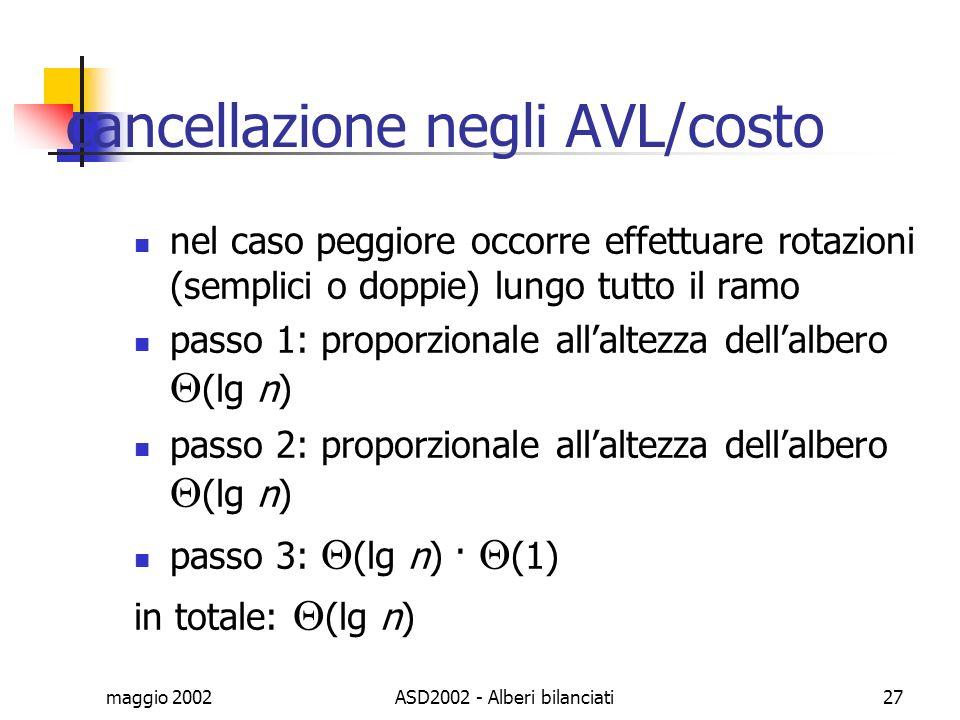 cancellazione negli AVL/costo